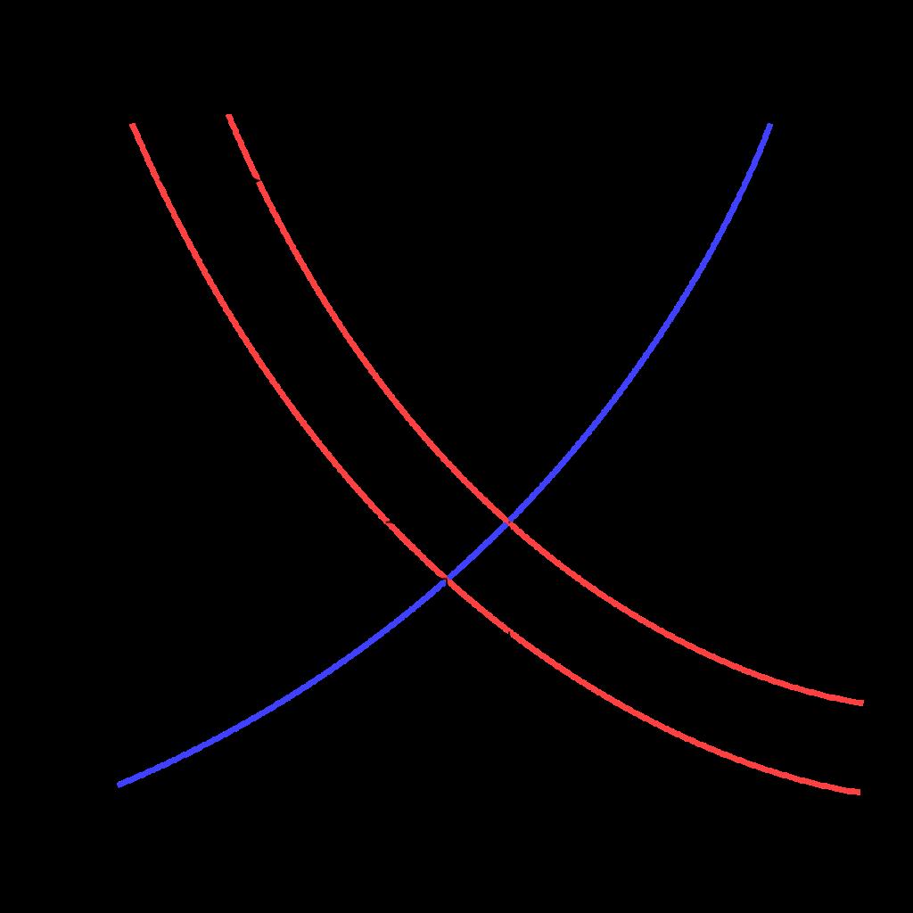 Demand and Supply | lpntoken.io