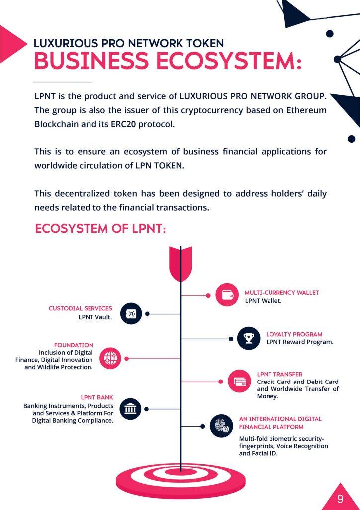 Highlights of LPN TOKEN Business Ecosystem